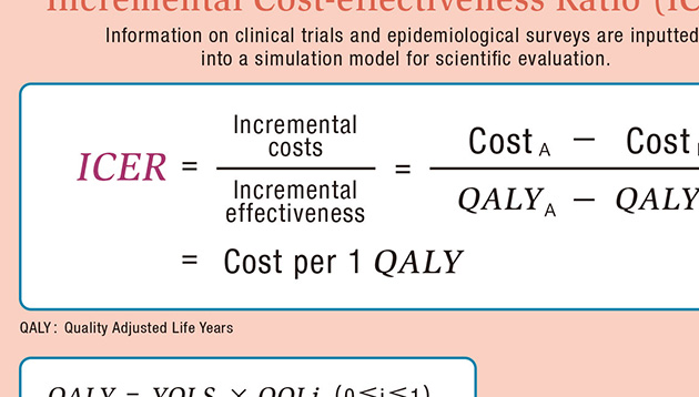Considering the Cost-effectiveness in Health and Medicine